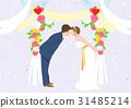 夫妇 一对 情侣 31485214