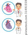 心臓と医師 31491559