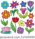 Flower drawings thematic set 2 31500090