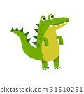 鱷魚 性格 個性 31510251