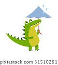 鱷魚 性格 個性 31510291