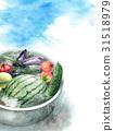 chill, basin, watermelon 31518979