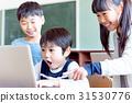 초등학교 교실 컴퓨터 학습 31530776
