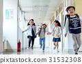 초등학교 등하교 복도 31532308
