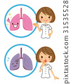 肺和護士 31535528