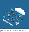 Cloud Computing Isometric Concept 31542361