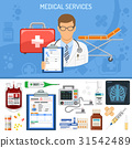 Medical Services Concept 31542489