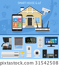 Smart House and internet of things 31542508