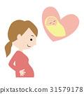 Pregnancy illustration 31579178