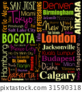 Cities in the world word cloud collage 31590318