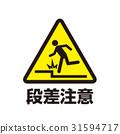 注意 小心 谨慎 31594717