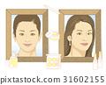 製作 化妝品 化妝 31602155