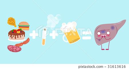 cute cartoon liver 31613616