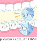 tooth with sensitive problem 31613650