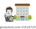 อสังหาริมทรัพย์,นักธุรกิจ,ธุรกิจ 31616724