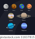 Solar System Planets. Outer space.  31637815