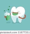 凹痕 牙科 插图 31677351