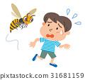 黃蜂 刺 穿孔 31681159