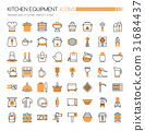 Kitchen Equipment Icons  31684437