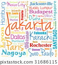 Cities in the world, word cloud collage 31686115