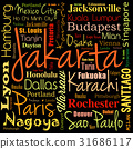 Cities in the world, word cloud collage 31686117
