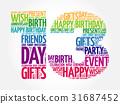 Happy 13th birthday word cloud 31687452
