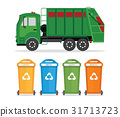 City waste recycling concept with garbage truck  31713723