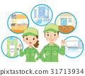 男性和女性工作人员清洁承包商 31713934
