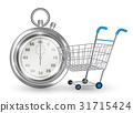 stopwatch empty shopping cart on white background 31715424