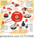 Japanese sushi rolls bar cuisine vector menu 31723466
