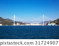 風景 女神大橋 橋 31724907