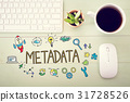 metadata, concept, workstation 31728526