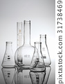Laboratory Test & Medicines 31738469