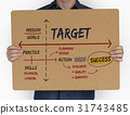Creative Ideas Identity Product Develop Design 31743485