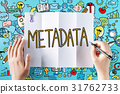 metadata, text, hand 31762733