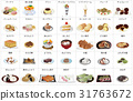 confectionery, vector, vectors 31763672
