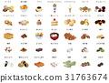 confectionery, vector, vectors 31763674
