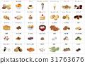 confectionery, vector, vectors 31763676