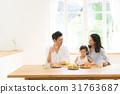 家庭早餐 31763687