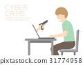 Victim of internet cyber crime concept idea man 31774958