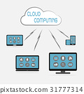 Communic ation through cloud computing technology 31777314