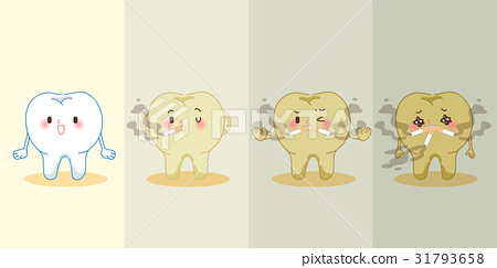 tooth smoking before and after 31793658