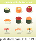 Japanese Sushi Types illustration. 31802393