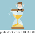 businessman sitting on hourglass, time management  31834838