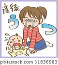 Postpartum depression 31836983