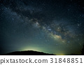 milkyway, the, milky 31848851