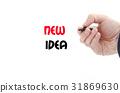 New idea text concept 31869630