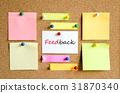 Feedback text concept 31870340