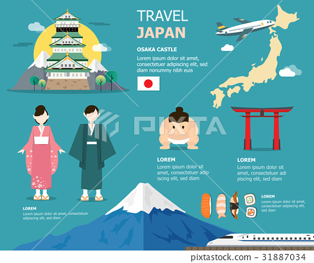 Japanese map for traveling in japan illustration 31887034