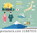 Japanese map for traviling in Japan illustration 31887035